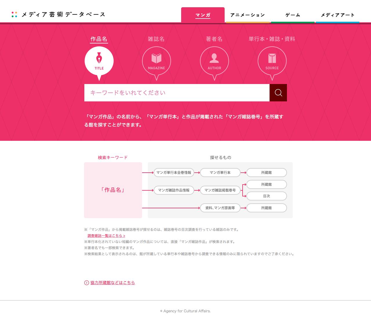 文化庁 メディア芸術データベース(開発版)マンガ ウェブサイト